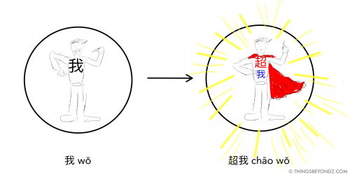 hanzi-chao1-super-c-superego