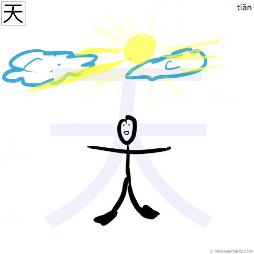 hanzi-tian1-sky-heaven