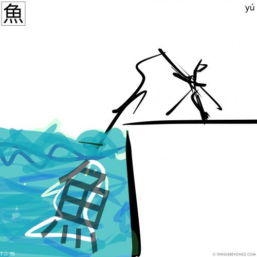 kangxi-radical-11-195-fish-traditional-yu3-fish