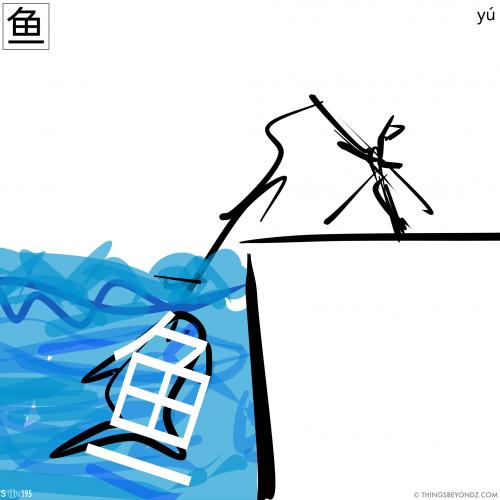 kangxi-radical-11-195-simplified-yu3-fish