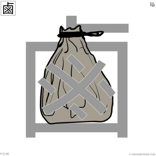 kangxi-radical-11-197-traditional-lu3-salt
