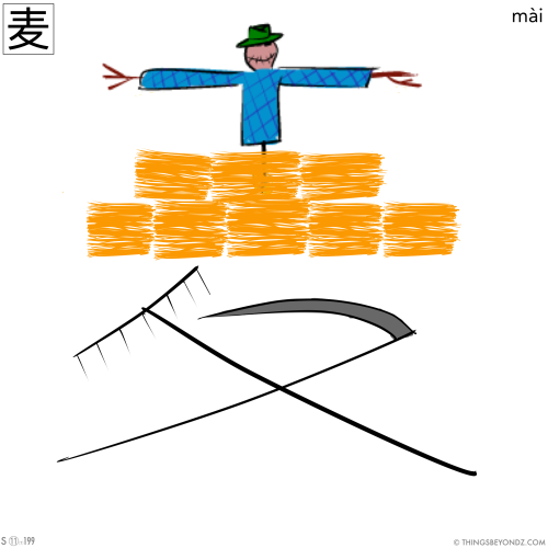 kangxi-radical-11-199-simplified-mai4-wheat