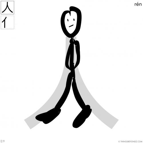 kangxi-radical-2-9-ren2-man