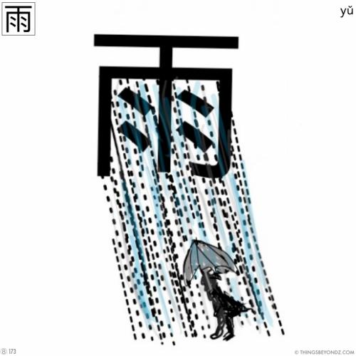 kangxi-radical-8-173-yu3-rain