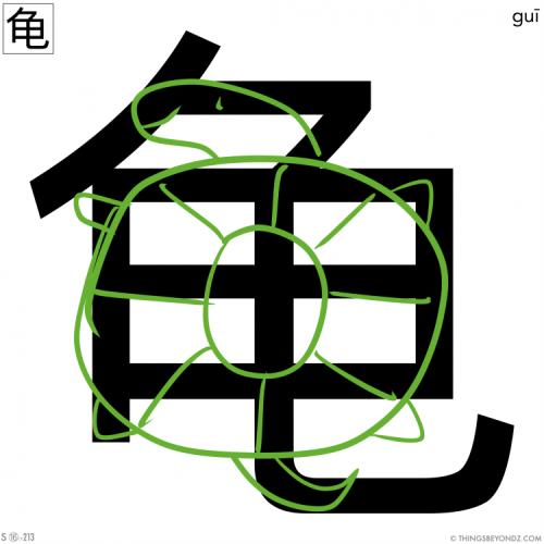 kangxi-radical-16-213-simplified-gui1-turtle