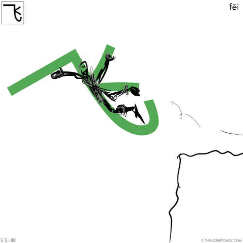 kangxi-radical-9-183-simplified-fei1-to-fly