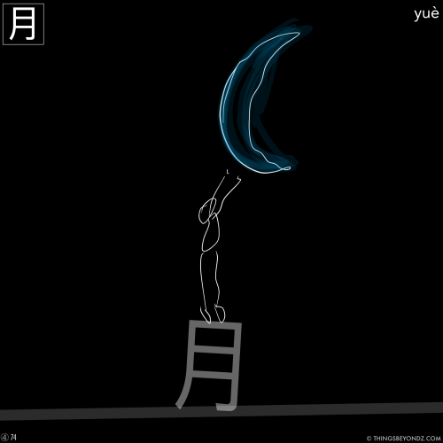 kangxi-radical-4-74-yue4-moon