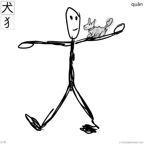 kangxi-radical-4-94-quan3-dog