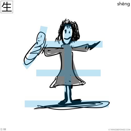 kangxi-radical-5-100-sheng1-life