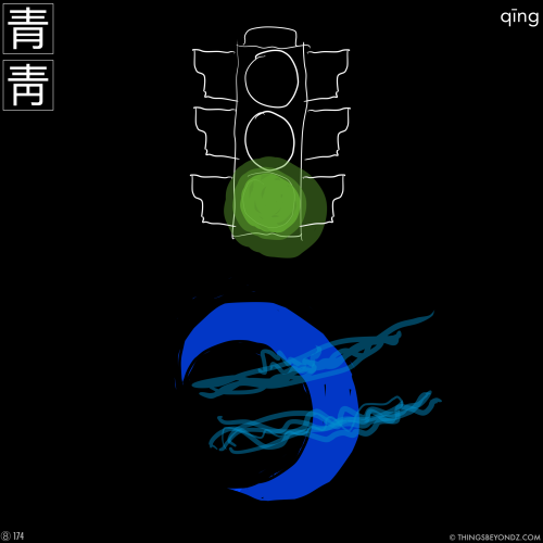 kangxi-radical-8-174-qing1-blue-green