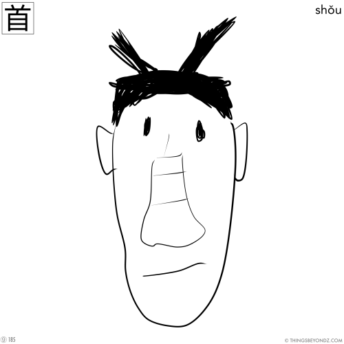 kangxi-radical-9-185-shou3-head