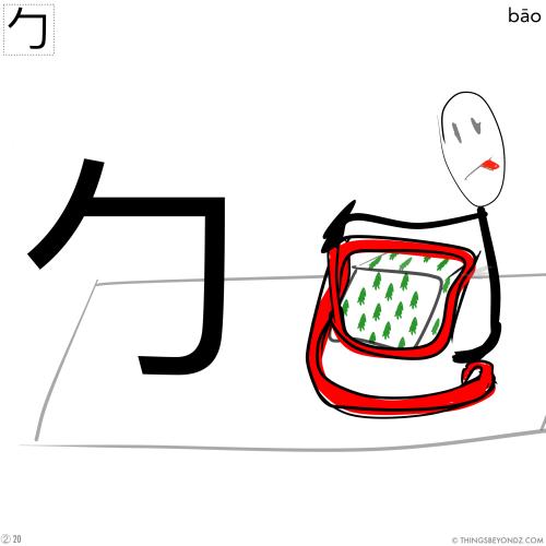 kangxi-radical-2-20-bao1-wrap