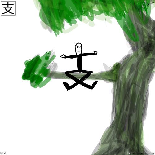 kangxi-radical-4-65-zhi1-branch