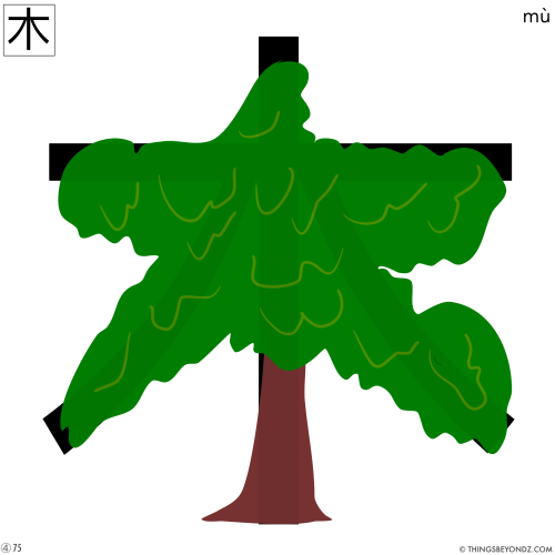 kangxi-radical-4-75-mu4-tree-wood