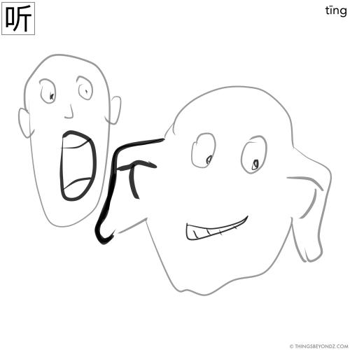 hanzi-ting1-to-listen