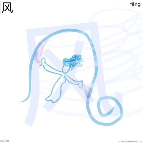 kangxi-radical-9-182-simplified-feng1-wind