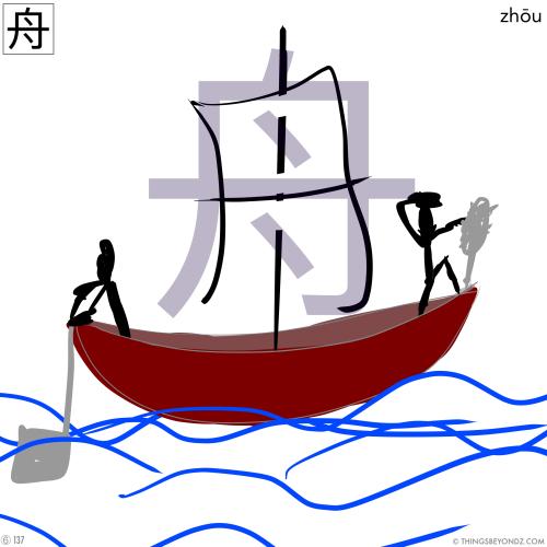 kangxi-radical-6-137-zhou3-boat