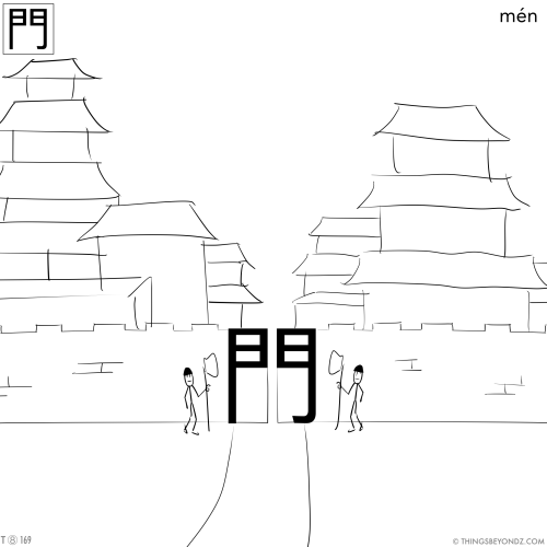 kangxi-radical-8-169-traditional-men2-gate