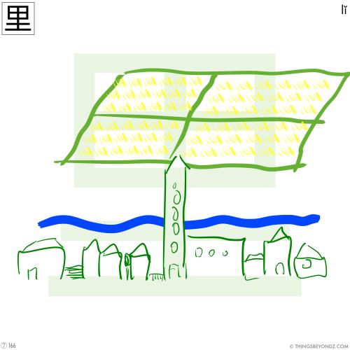 kangxi-radical-7-166-li3-village