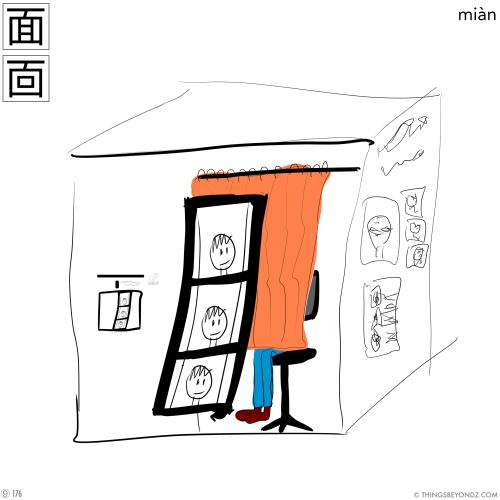 kangxi-radical-9-176-mian4-face