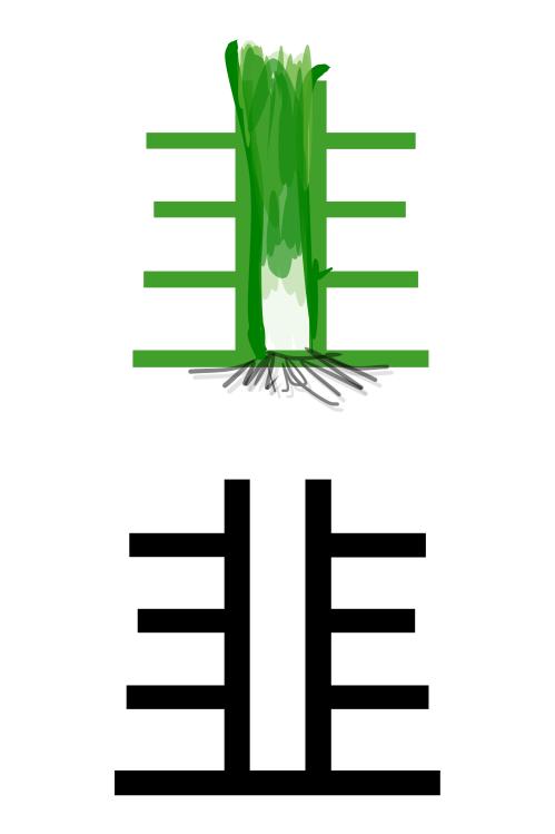 kangxi-radical-9-179b