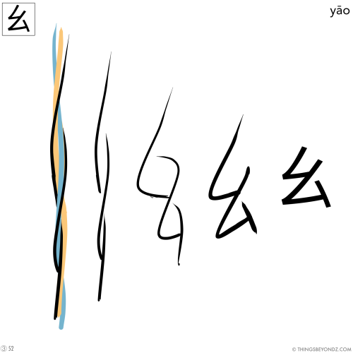 kangxi-radical-3-52-short-thread-yao1-new