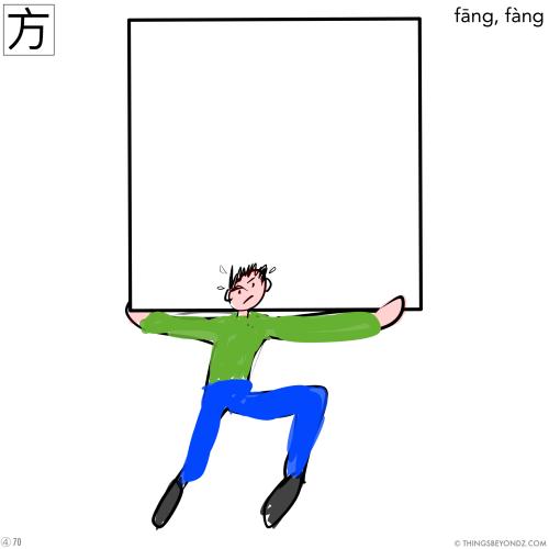 kangxi-radical-4-70-fang1-square