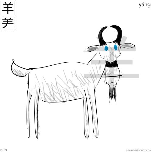 kangxi-radical-6-123-yang2-sheep-goat