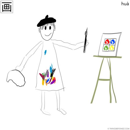 hanzi-hua4-painting