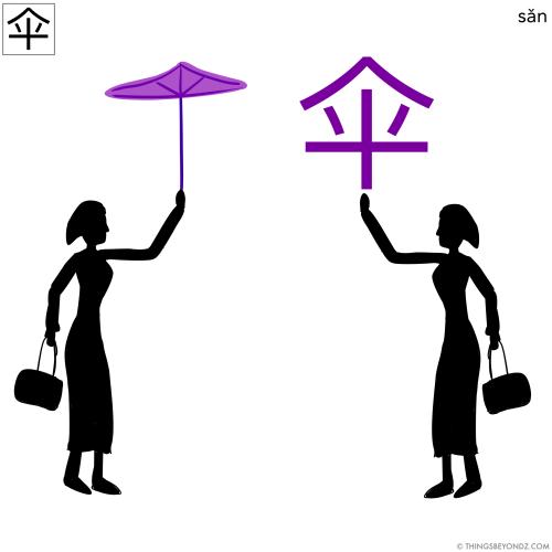hanzi-san3-umbrella