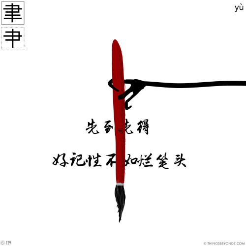 kangxi-radical-6-129-yu4-brush