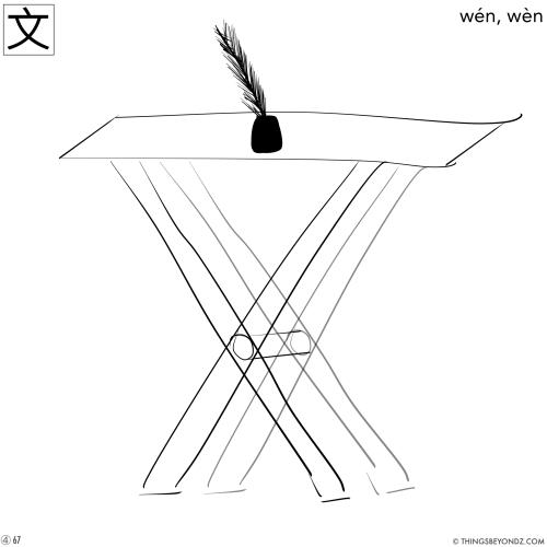 kangxi-radical-4-67-wen2-script