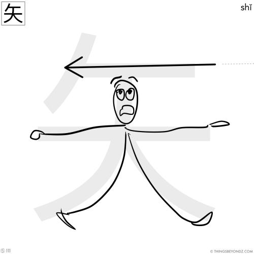 kangxi-radical-5-111-shi3-arrow