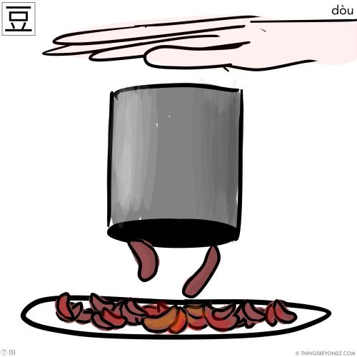 kangxi-radical-7-151-dou4-bean