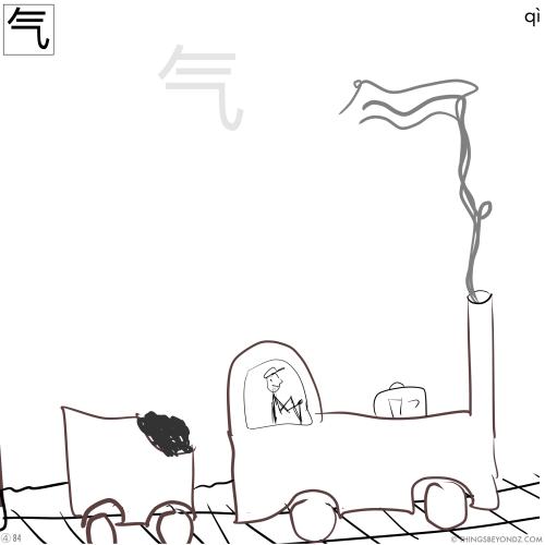 kangxi-radical-4-84-qi4-steam