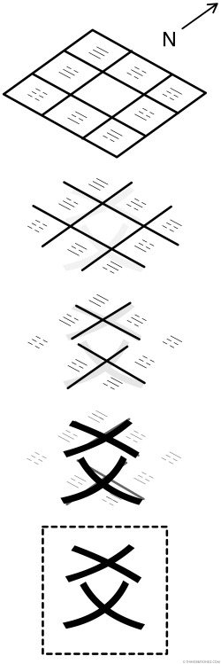 kangxi-radical-4-89b
