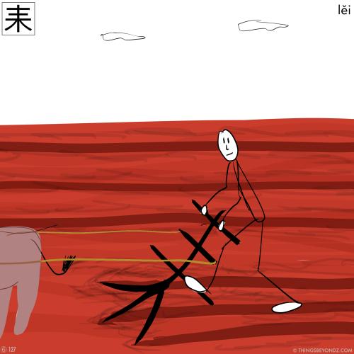 kangxi-radical-6-127-lei3-plow