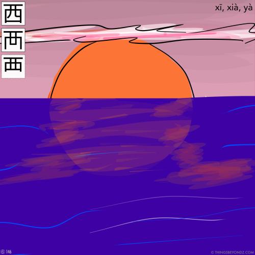 kangxi-radical-6-146-xi1-west