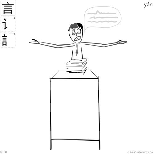 kangxi-radical-7-149-yan2-speech