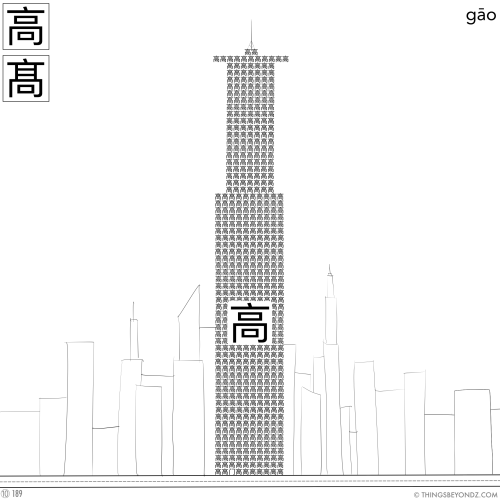 kangxi-radical-10-189-gao1-high-tall