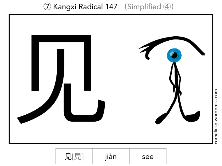 Kangxi Radical 147 See Simplified B