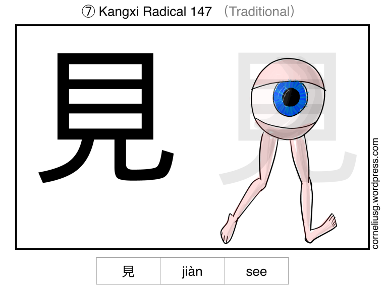 Kangxi Radical 147 See Traditional Mnemonic Picture B