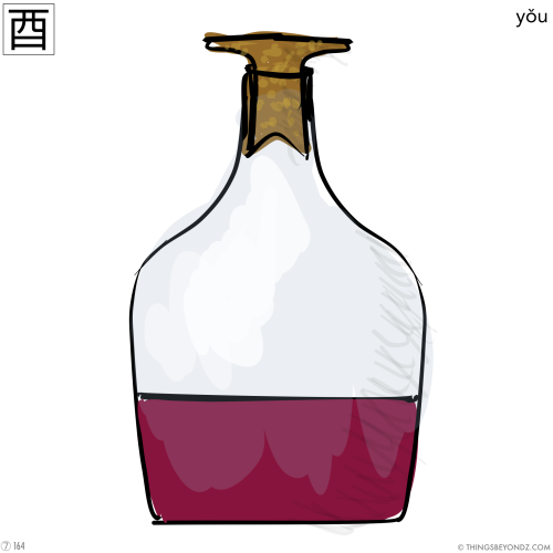 kangxi-radical-7-164-you3-wine-vessel